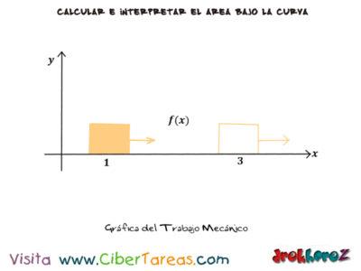 Trabajo Mecánico con Ejemplos – Cálculo Integral 1