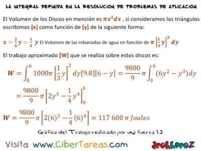 Ejemplo del Trabajo Realizado por una fuerza – Cálculo Integral 1