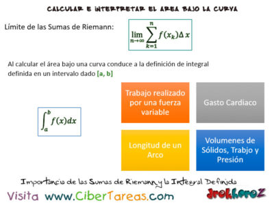 Ejemplos del Área entre dos Gráficas – Cálculo Integral 6