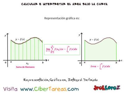 Integral Definida – Cálculo Integral 3