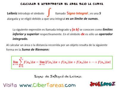 Integral Definida – Cálculo Integral 1