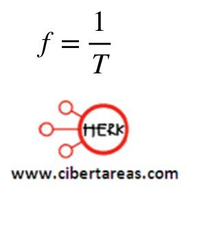 Velocidad angular instantánea, ejemplo – Física 1 5