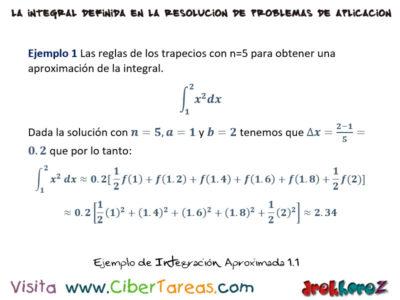 Ejemplos de Integración Aproximada – Cálculo Integral 1