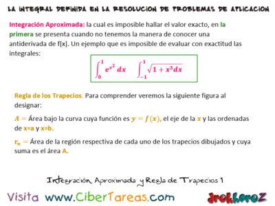 Integración Aproximada – Cálculo Integral 0