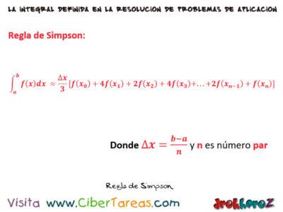 Regla de Simpson – Cálculo Integral 0