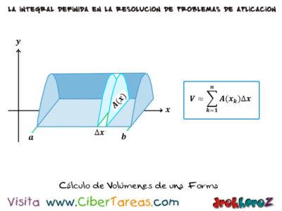 El Cálculo de Volúmenes – Cálculo Integral 4