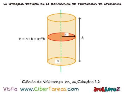 El Cálculo de Volúmenes – Cálculo Integral 2