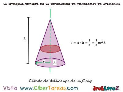 El Cálculo de Volúmenes – Cálculo Integral 3