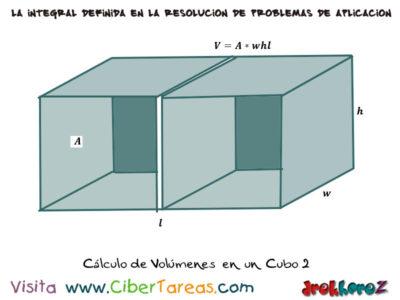 El Cálculo de Volúmenes – Cálculo Integral 1