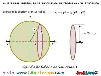 Ejemplos de Cálculo de Volúmenes – Cálculo Integral 1