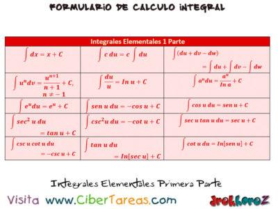Integrales Elementales Tablas – Cálculo Integral 0