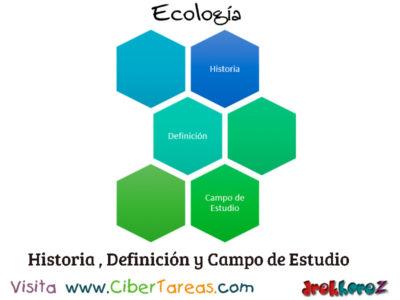 Historia y Definición en el Campo de Estudio – Ecología 1
