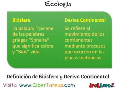 La Biósfera en la Biodiversidad – Ecología 0