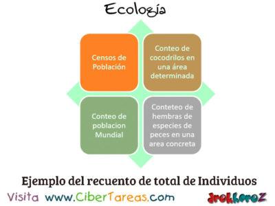 Población en el Desarrollo de Secuencia en los Conceptos Fundamentales – Ecología 1