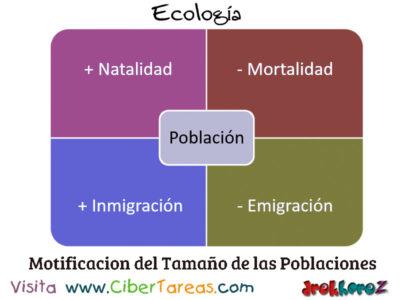La Densidad de una Población en los Conceptos Fundamentales – Ecología 1