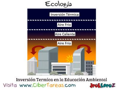 Inversión Térmica en la Educación Ambiental – Ecología 0