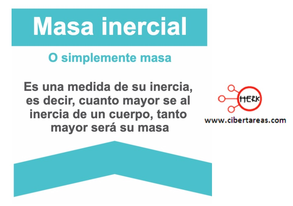 Masa inercial – Fisica 1 2