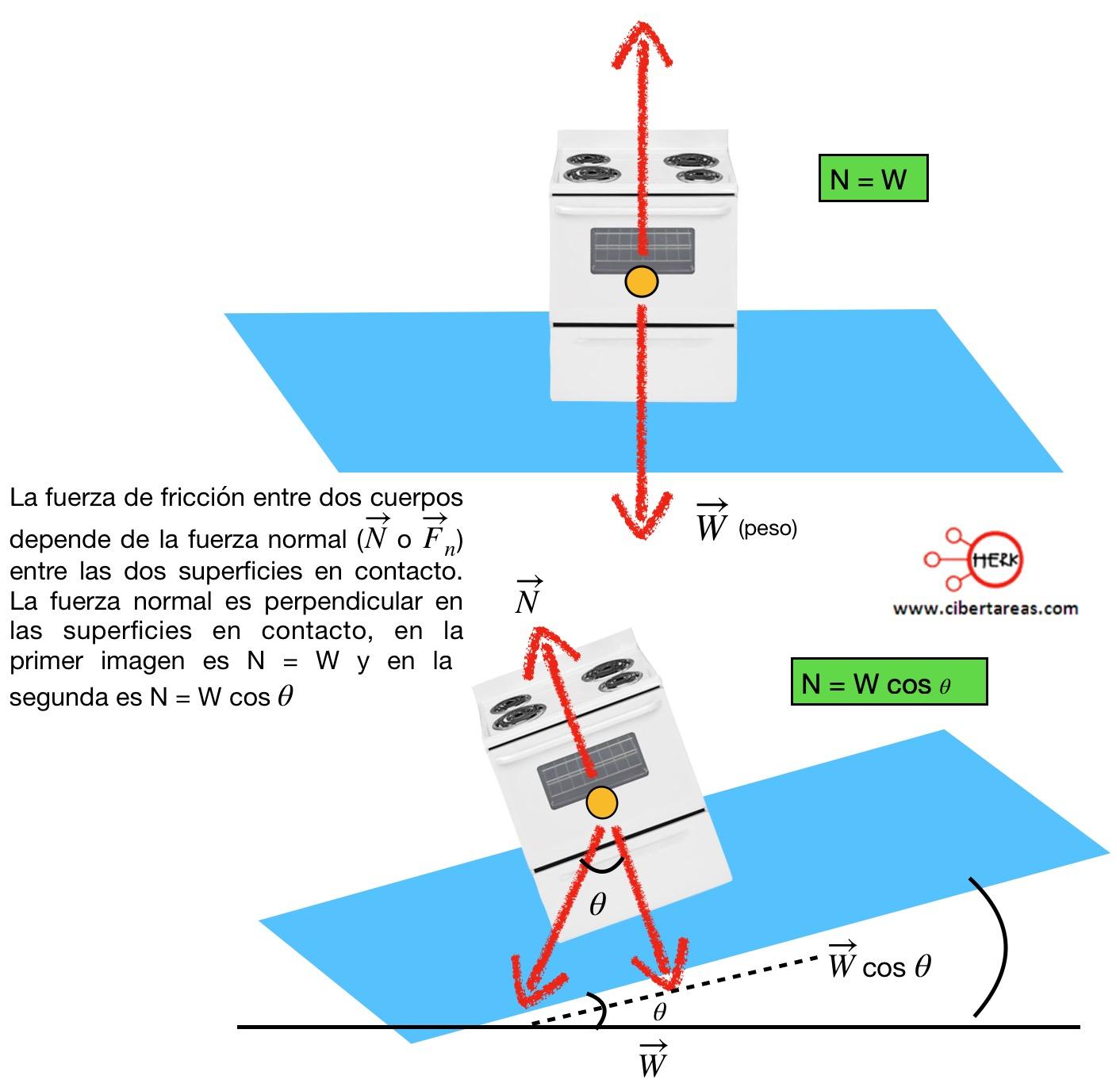 Coeficiente de fricción – Fisica 1 1