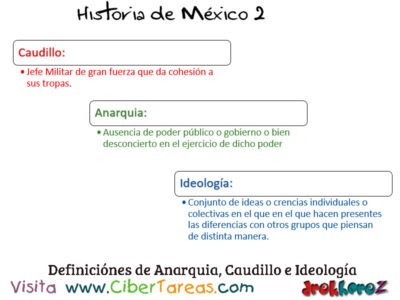 Factores de la Crisis Económica de México como País Independiente – Historia de México 2 0