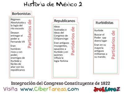 Proyecto Imperial en las ideologías Estado Nación – Historia de México 2 0