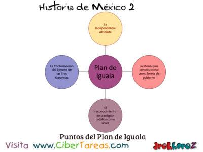 El Contexto Histórico del Surgimiento del México Independiente – Historia de México 2 1