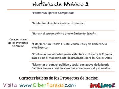 Primeros Gobiernos Independientes y las Dificultades Internas y Externas del País – Historia de México 2 0