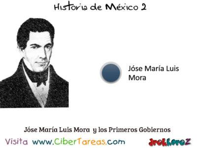 Liberales consolidación de un Estado Federal en los Primeros Gobiernos Independientes – Historia de México 2 0