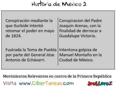 Gobierno de Guadalupe Victoria [1824-1828] en las Ideologías del Estado Nación – Historia de México 2 1