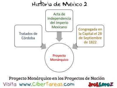Proyecto Monárquico y las Ideologías del Estado como Nación – Historia de México 2 0