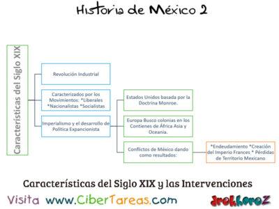 Características de los Movimientos del Siglo XIX en las dificultades Internas y externas para consolidar en Historia de México 2 0