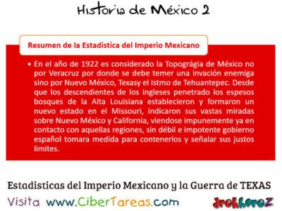 Guerra de Texas 1836 en las Dificultades Internas y Externas para Consolidar – Historia de México 2 0