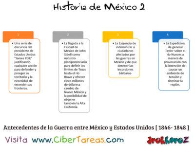 Antecedentes de la Guerra entre Mexico y Estados Unidos  a  Historia de Mexico