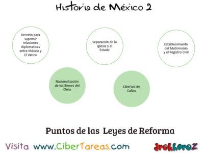 Las Leyes de reforma y guerra de los tres años en las dificultades internas y externas para consolidar – Historia de México 2 0