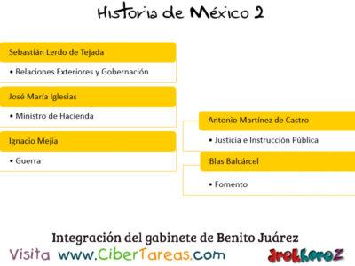 Gobierno de Benito Juárez en la República Restaurada 1867 a 1876 – Historia de México 2 0