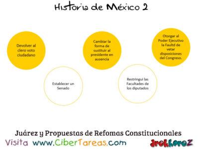 Gobierno de Benito Juárez en la República Restaurada 1867 a 1876 – Historia de México 2 3