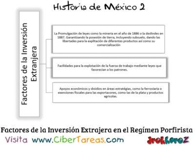 Inversión Extrajera en el Régimen Porfirista en las Causas y Decadencias – Historia de México 2 0