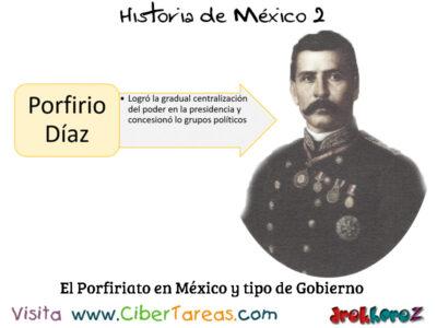 Centralismo y la Democracia en el Régimen Porfirista – Historia de México 2 0