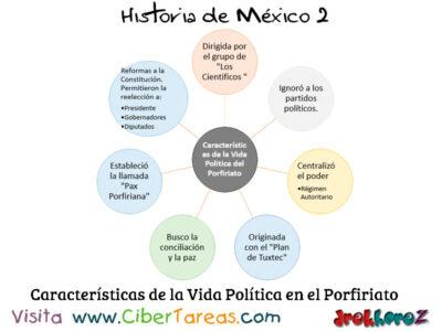 Las Características de la Vida Política en el Porfiriato y las causas de su decadencia – Historia de México 2 0