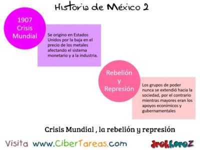 Crisis Política y Económica del Porfiato – Historia de México 2 0