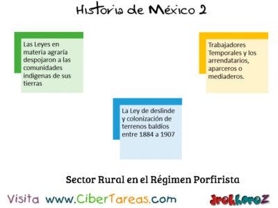 Sector Rural – Régimen Porfirista – Historia de México 2 0