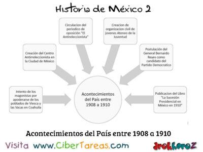 Los Clubes y Partidos Políticos – Historia de México 2 0