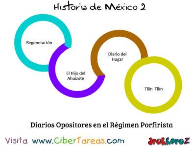 Decadencia del Porfiriato y los movimientos sociales en el final del régimen – Historia de México 2 0