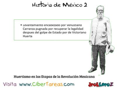 El Huertismo en las Etapas de la Revolución Mexicana – Historia de México 2 0