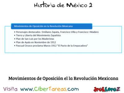 Movimientos de Oposición y Zapata en las Etapas de la Revolución Mexicana – Historia de México 2 1