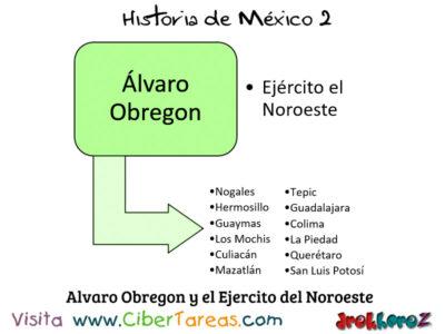 Diversos Movimientos revolucionarios en los proyectos de las etapas de la revolución mexicana – Historia de México 2 4