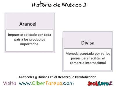 Aranceles y Divisas en el Desarrollo Estabilizador en el Modernismo del Estado Mexicano Historia de Mexico