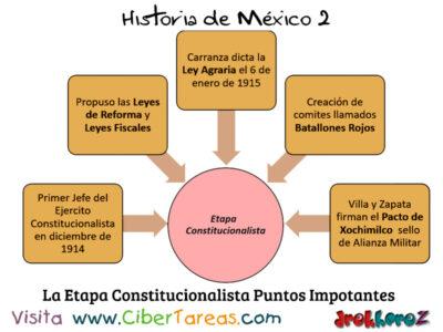 Etapa Constitucional en las Etapas de la Revolución Mexicana – Historia de México 2 0