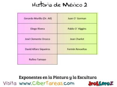 Arte en los Movimientos Culturales en la importancia de las instituciones – Historia de México 2 0