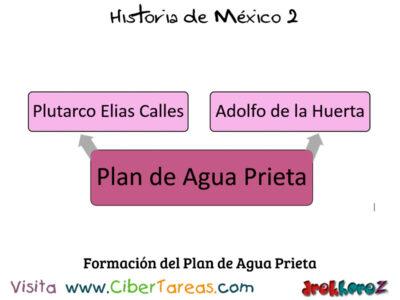Gobierno Provisional de Adolfo de la Huerta en la Importancia de las instituciones – Historia de México 2 0