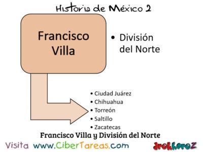 Diversos Movimientos revolucionarios en los proyectos de las etapas de la revolución mexicana – Historia de México 2 1